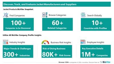 Snapshot of BizVibe's jacket supplier profiles and categories.