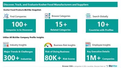 Snapshot of BizVibe's kosher food supplier profiles and categories.