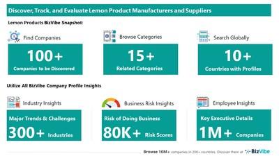 Snapshot of BizVibe's lemon product supplier profiles and categories.